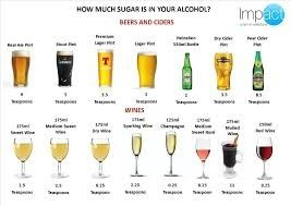 alcohol and sugar
